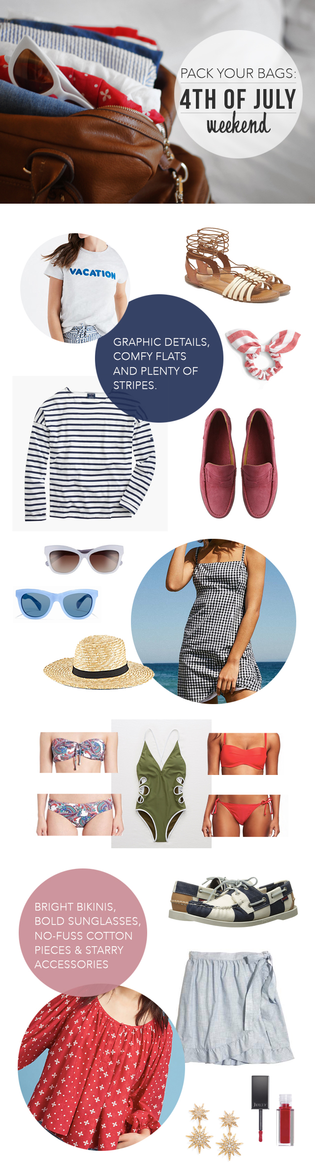 The Steele Maiden: What to Pack 4th of July Weekend Getaway